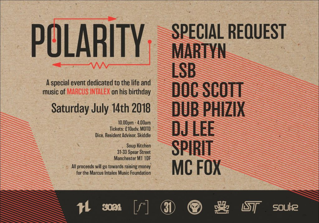ra polarity marcus s birthday at soup kitchen manchester